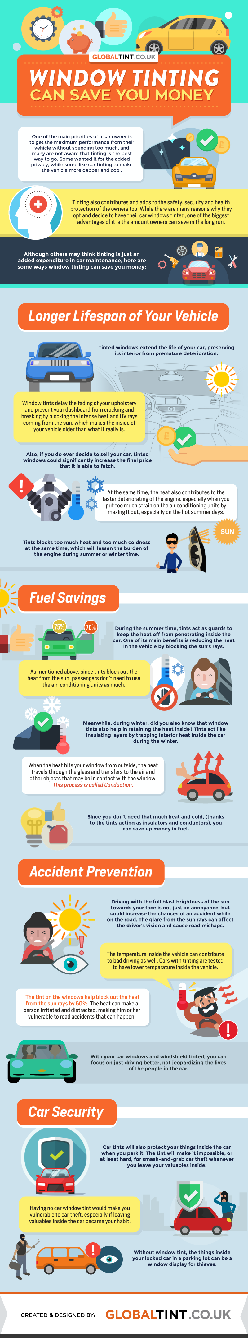 Window Tinting Can Save You Money Infographic Global