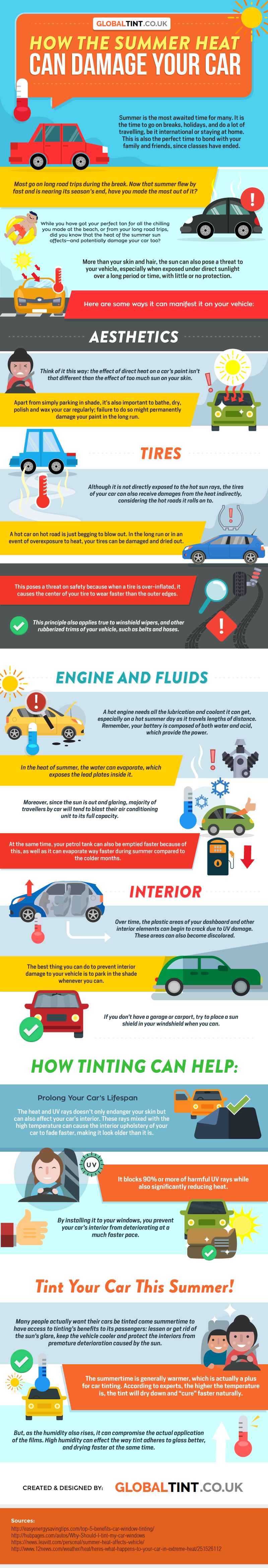 How The Summer Heat Can Damage Your Car