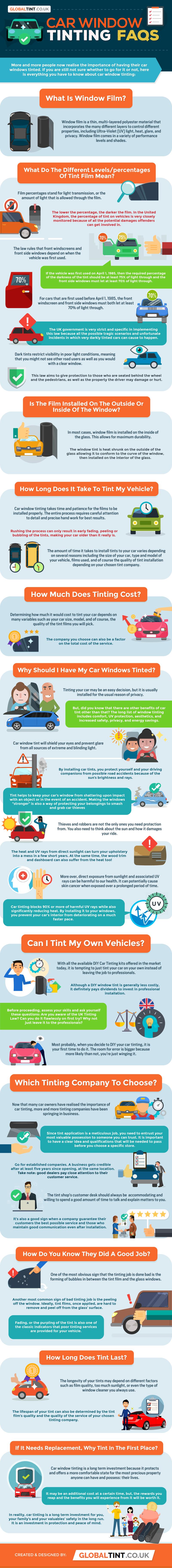 Car Window Tinting FAQs