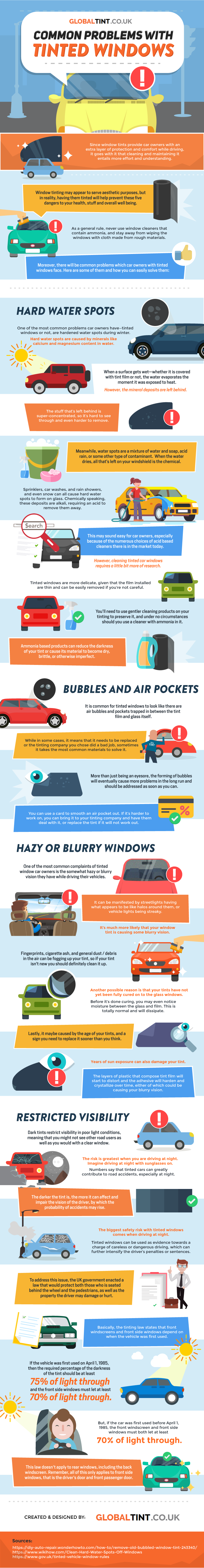 Common problems on tinted windows