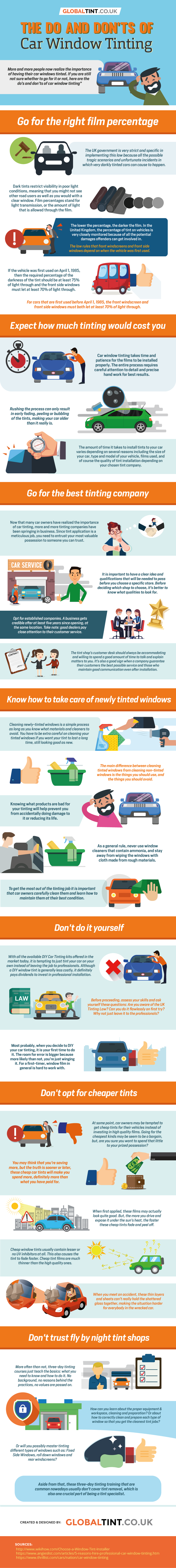 The Do and Donts of Car Window Tinting
